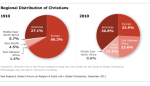 christianity-graphic-01
